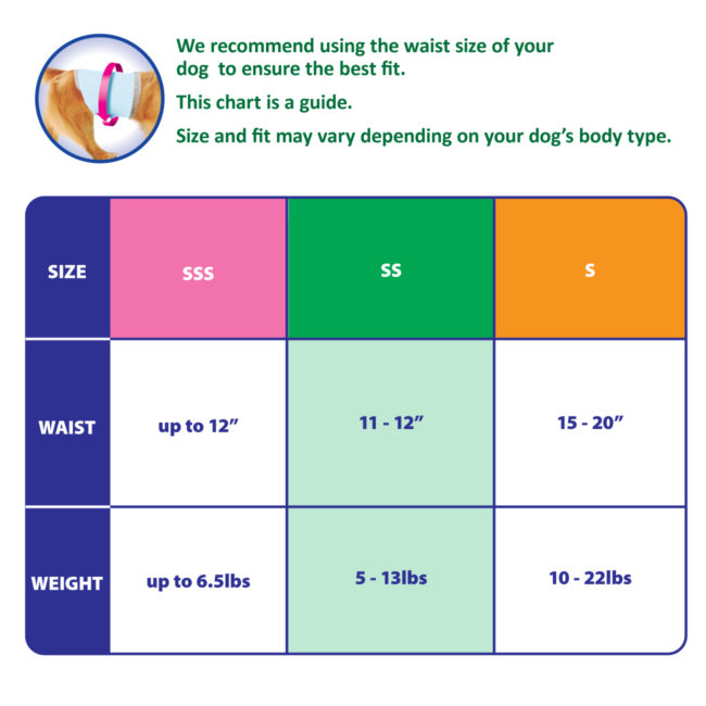 Hartz disposable dog wraps. Sizing chart. Extra small.