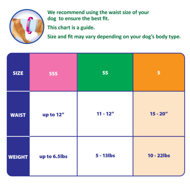 Hartz disposable dog wraps. Sizing chart. Small wraps for dogs.