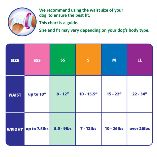 Hartz disposable dog diapers sizing chart. Extra small dog diapers.