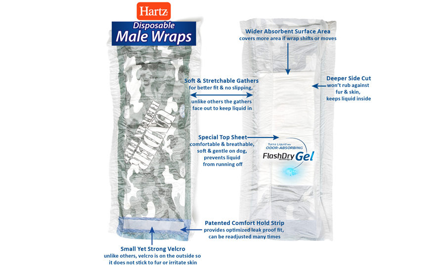 Disposable male wraps for dogs. Added features. Hartz male wraps for dog.
