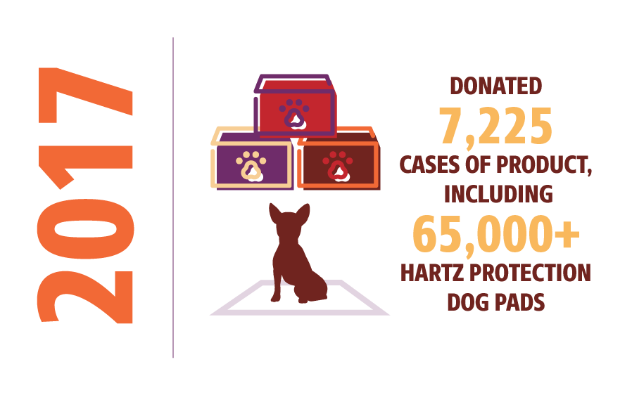 2017. Hartz donates 7,225 caes of product and over 65,000 dog pads.