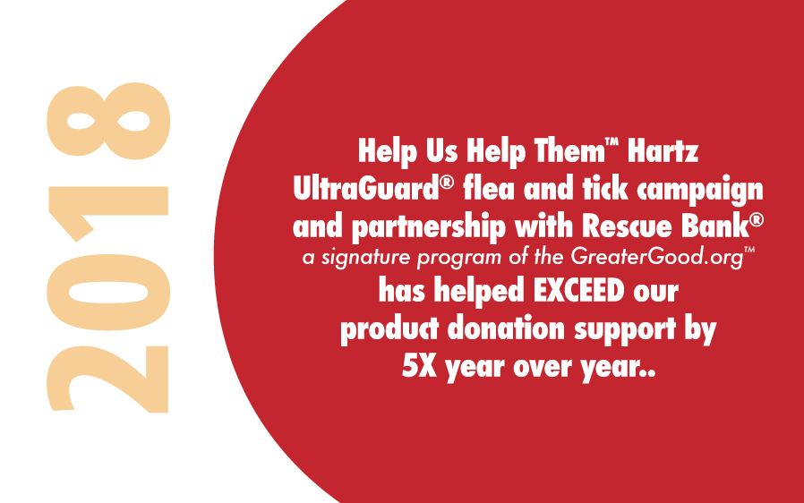 2018. Hartz partners with Rescue Bank and exceeds product donations by five times year over year.
